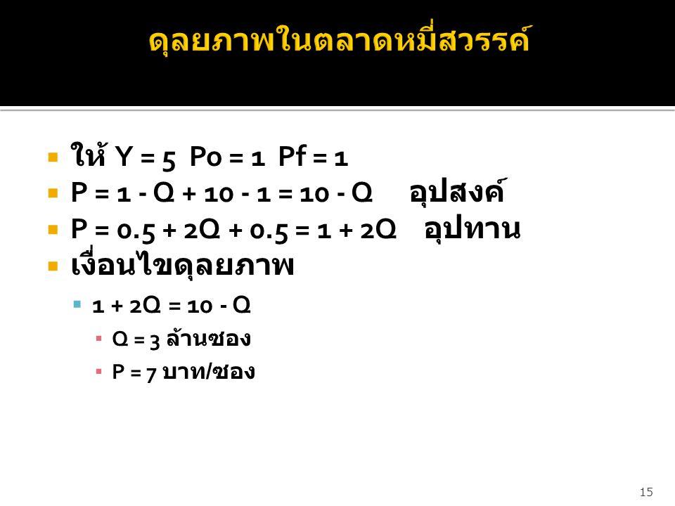  ให้ Y = 5 Po = 1 Pf = 1  P = 1 - Q + 10 - 1 = 10 - Q อุปสงค์  P = 0.5 + 2Q + 0.5 = 1 + 2Q อุปทาน  เงื่อนไขดุลยภาพ  1 + 2Q = 10 - Q ▪ Q = 3 ล้านซ
