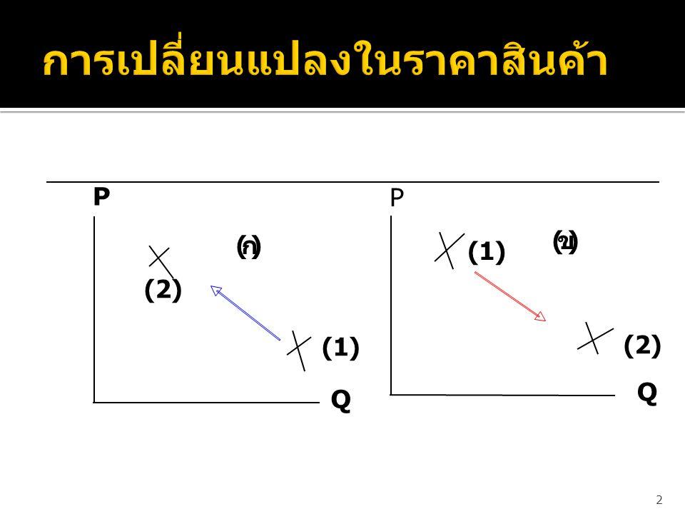 2 (1) (2) (1) P Q P Q (2) ( ก ) ( ข )