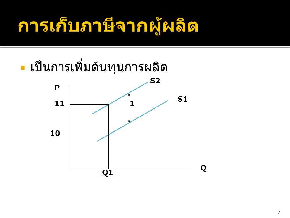  เป็นการเพิ่มต้นทุนการผลิต 7 P Q S1 S2 10 11 Q1 1
