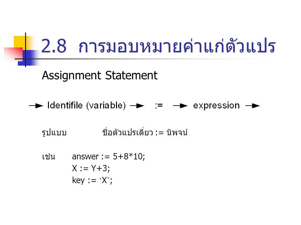 2.8 การมอบหมายค่าแก่ตัวแปร Assignment Statement รูปแบบชื่อตัวแปรเดี่ยว := นิพจน์ เช่นanswer := 5+8*10; X := Y+3; key := ' X ' ;