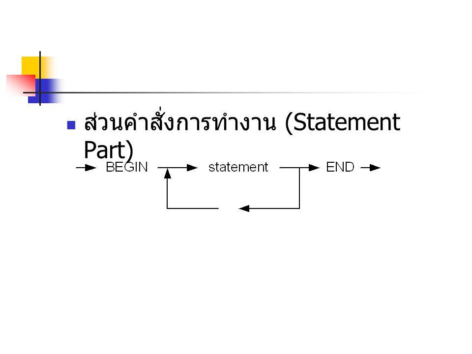  ส่วนคำสั่งการทำงาน (Statement Part)