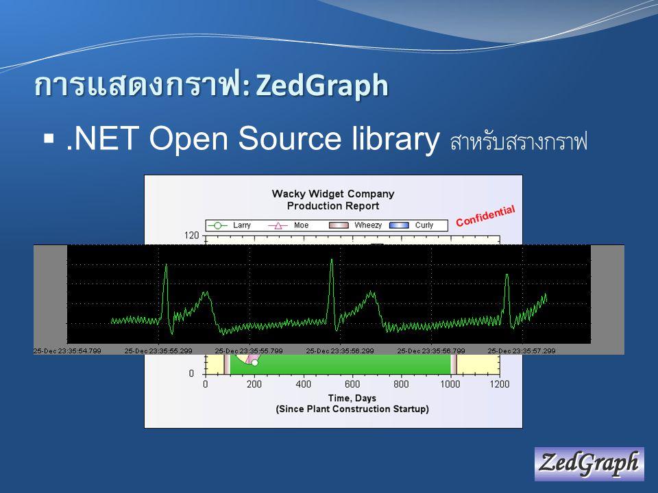 การแสดงกราฟ : ZedGraph .NET Open Source library สำหรับสร้างกราฟ