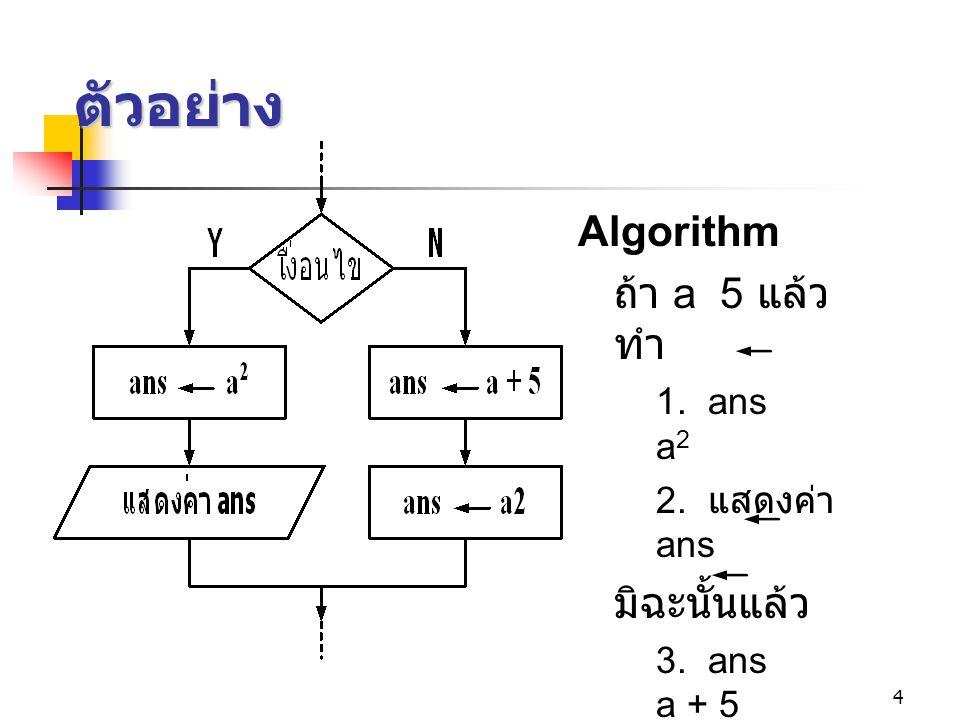 4 ตัวอย่าง Algorithm ถ้า a 5 แล้ว ทำ 1. ans a 2 2. แสดงค่า ans มิฉะนั้นแล้ว 3. ans a + 5 4. a a 2