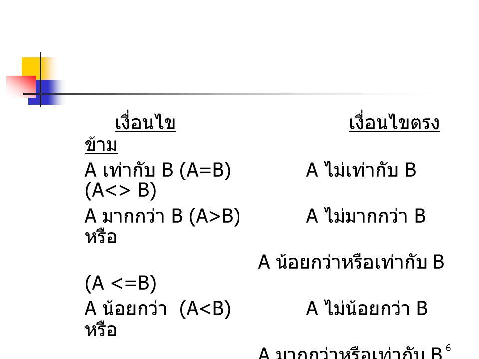 6 เงื่อนไข เงื่อนไขตรง ข้าม A เท่ากับ B (A=B)A ไม่เท่ากับ B (A<> B) A มากกว่า B (A>B)A ไม่มากกว่า B หรือ A น้อยกว่าหรือเท่ากับ B (A <=B) A น้อยกว่า (A