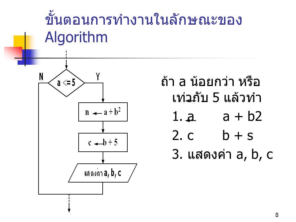 8 ขั้นตอนการทำงานในลักษณะของ Algorithm ถ้า a น้อยกว่า หรือ เท่ากับ 5 แล้วทำ 1. a a + b2 2. c b + s 3. แสดงค่า a, b, c