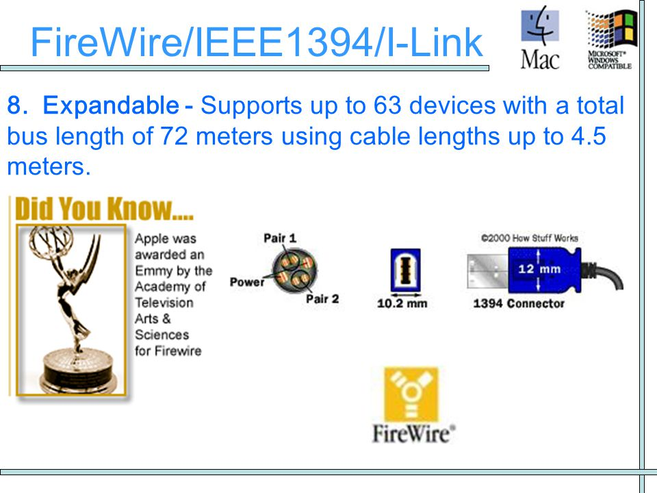 FireWire/IEEE1394/I-Link 8. Expandable - Supports up to 63 devices with a total bus length of 72 meters using cable lengths up to 4.5 meters.