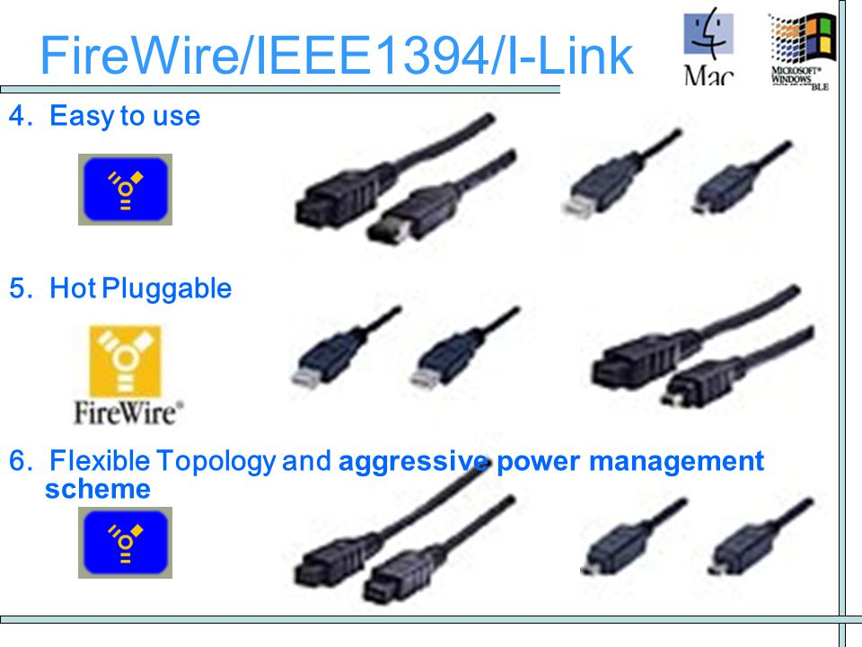 FireWire/IEEE1394/I-Link Scalable Architecture allows the simultaneous usage of 100, 200, and 400 Mbps devices on a bus