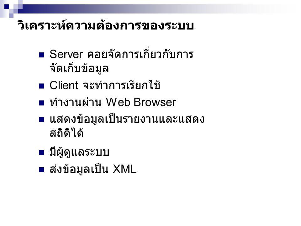 วิเคราะห์ความต้องการของระบบ  Server คอยจัดการเกี่ยวกับการ จัดเก็บข้อมูล  Client จะทำการเรียกใช้  ทำงานผ่าน Web Browser  แสดงข้อมูลเป็นรายงานและแสดง สถิติได้  มีผู้ดูแลระบบ  ส่งข้อมูลเป็น XML