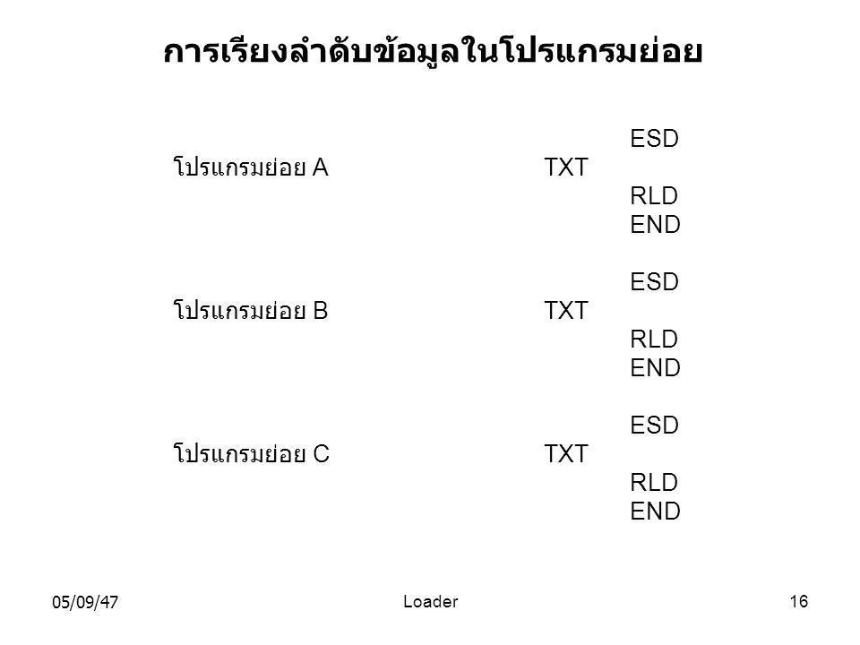 05/09/47Loader16 ESD โปรแกรมย่อย ATXT RLD END ESD โปรแกรมย่อย BTXT RLD END ESD โปรแกรมย่อย CTXT RLD END การเรียงลำดับข้อมูลในโปรแกรมย่อย