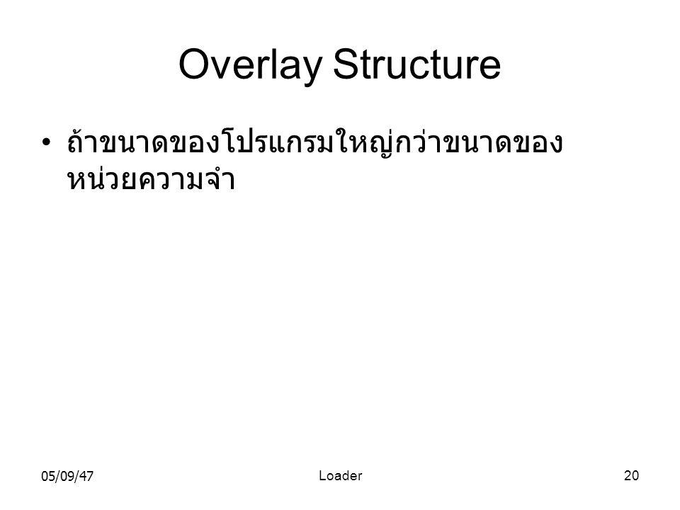 05/09/47Loader20 Overlay Structure • ถ้าขนาดของโปรแกรมใหญ่กว่าขนาดของ หน่วยความจำ