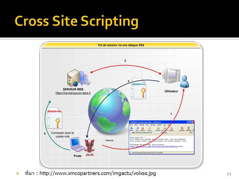  ที่มา : http://www.xmcopartners.com/imgactu/volxss.jpg 11