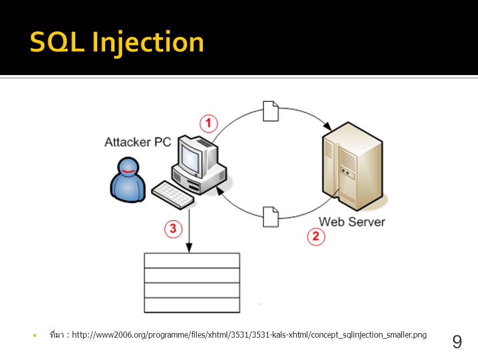  ที่มา : http://www2006.org/programme/files/xhtml/3531/3531-kals-xhtml/concept_sqlinjection_smaller.png 9