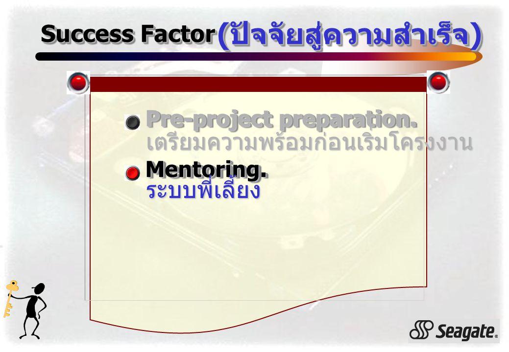 Success Factor ( ปัจจัยสู่ความสำเร็จ ) Pre-project preparation. เตรียมความพร้อมก่อนเริ่มโครงงาน Mentoring. ระบบพี่เลี้ยง