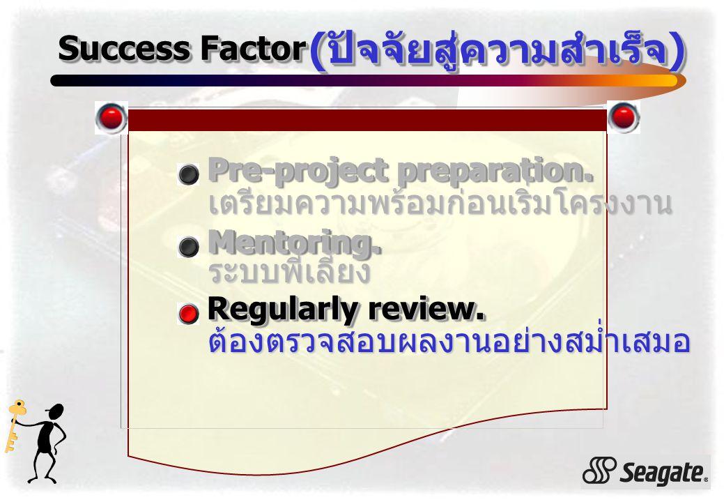 Success Factor ( ปัจจัยสู่ความสำเร็จ ) Regularly review. ต้องตรวจสอบผลงานอย่างสม่ำเสมอ Pre-project preparation. เตรียมความพร้อมก่อนเริ่มโครงงาน Mentor