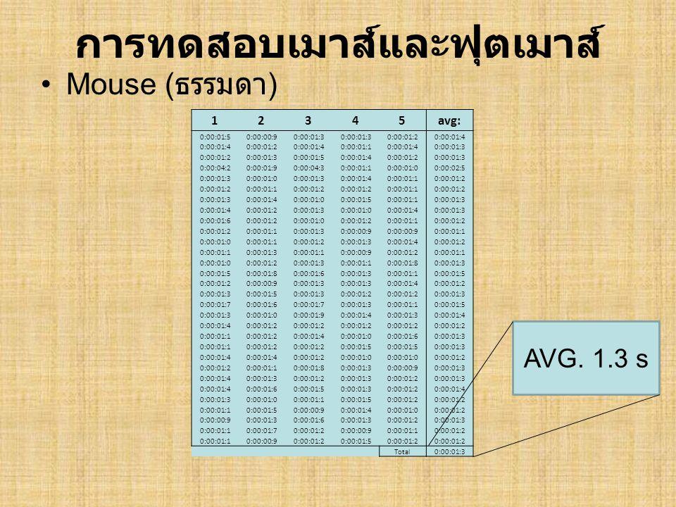 การทดสอบเมาส์และฟุตเมาส์ •Mouse ( ธรรมดา ) 12345avg: 0:00:01:50:00:00:90:00:01:3 0:00:01:20:00:01:4 0:00:01:20:00:01:40:00:01:10:00:01:40:00:01:3 0:00