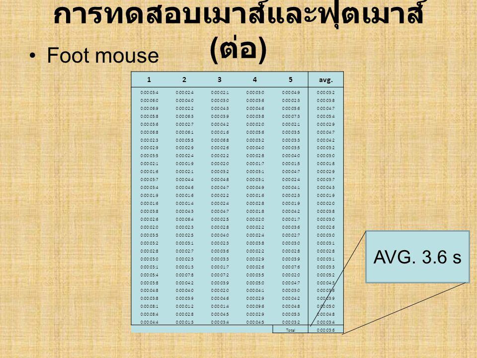 การทดสอบเมาส์และฟุตเมาส์ ( ต่อ ) •Foot mouse 12345avg. 0:00:03:4 0:00:02:4 0:00:02:1 0:00:03:0 0:00:04:90:00:03:2 0:00:06:0 0:00:04:0 0:00:03:0 0:00:0