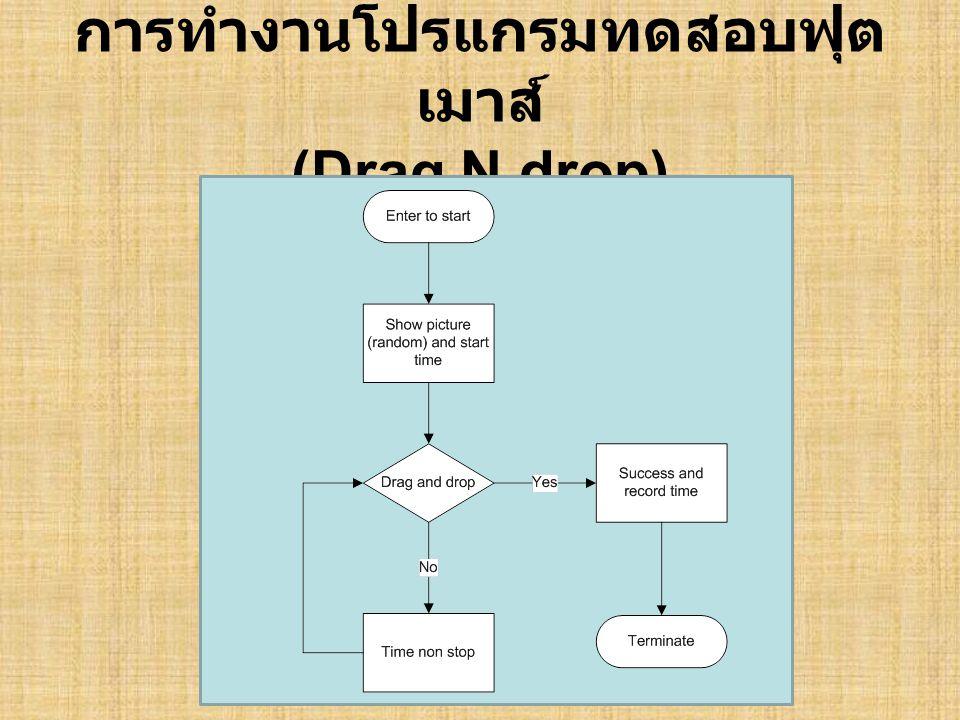 รูปตัวอย่างโปรแกรม