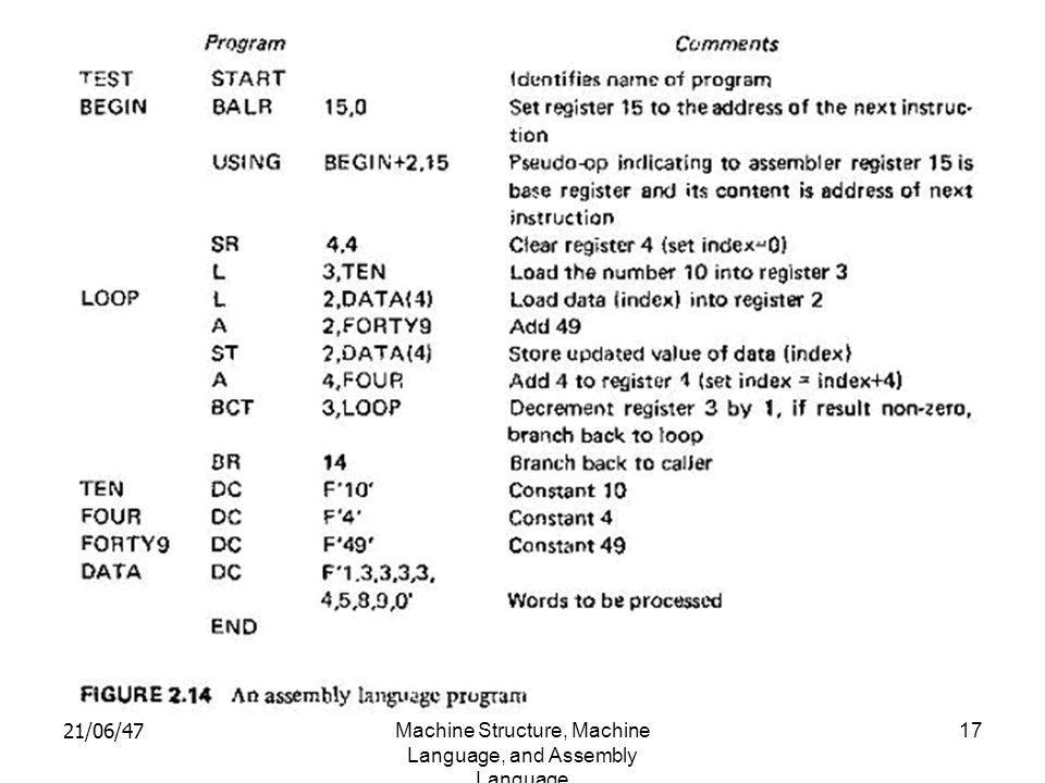 21/06/47Machine Structure, Machine Language, and Assembly Language 17