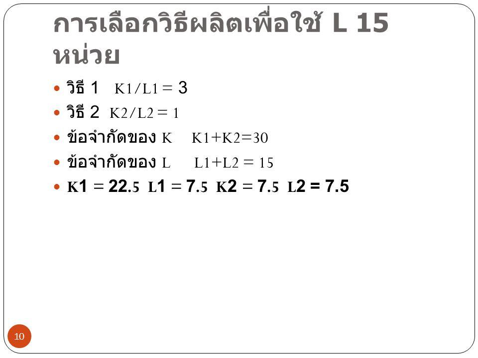การเลือกวิธีผลิตเพื่อใช้ L 15 หน่วย 10  วิธี 1 K1/L1 = 3  วิธี 2 K2/L2 = 1  ข้อจำกัดของ K K1+K2=30  ข้อจำกัดของ L L1+L2 = 15  K1 = 22.5 L1 = 7.5 K2 = 7.5 L2 = 7.5