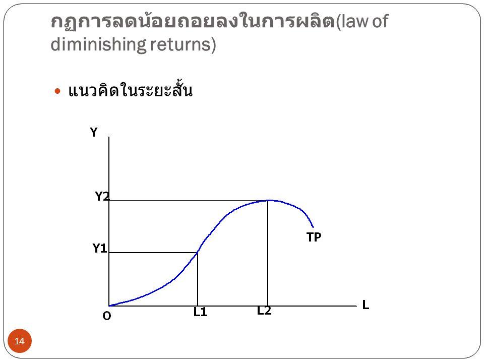 กฏการลดน้อยถอยลงในการผลิต (law of diminishing returns) 14  แนวคิดในระยะสั้น