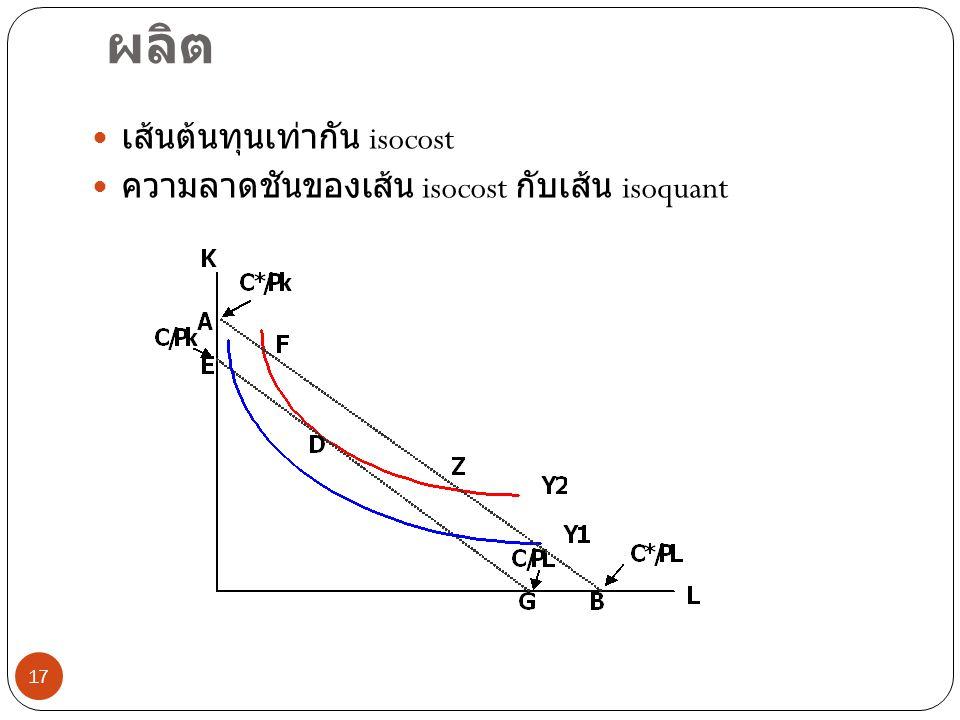 การเลือกส่วนผสมของปัจจัยการ ผลิต 17  เส้นต้นทุนเท่ากัน isocost  ความลาดชันของเส้น isocost กับเส้น isoquant