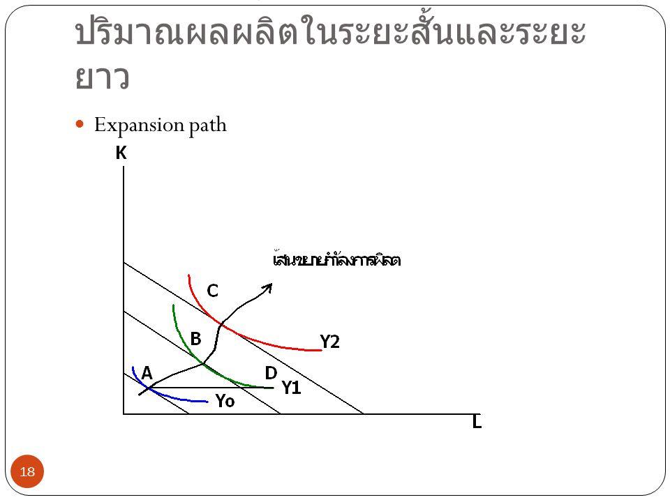 ส่วนผสมของปัจจัยการผลิตและ ปริมาณผลผลิตในระยะสั้นและระยะ ยาว 18  Expansion path