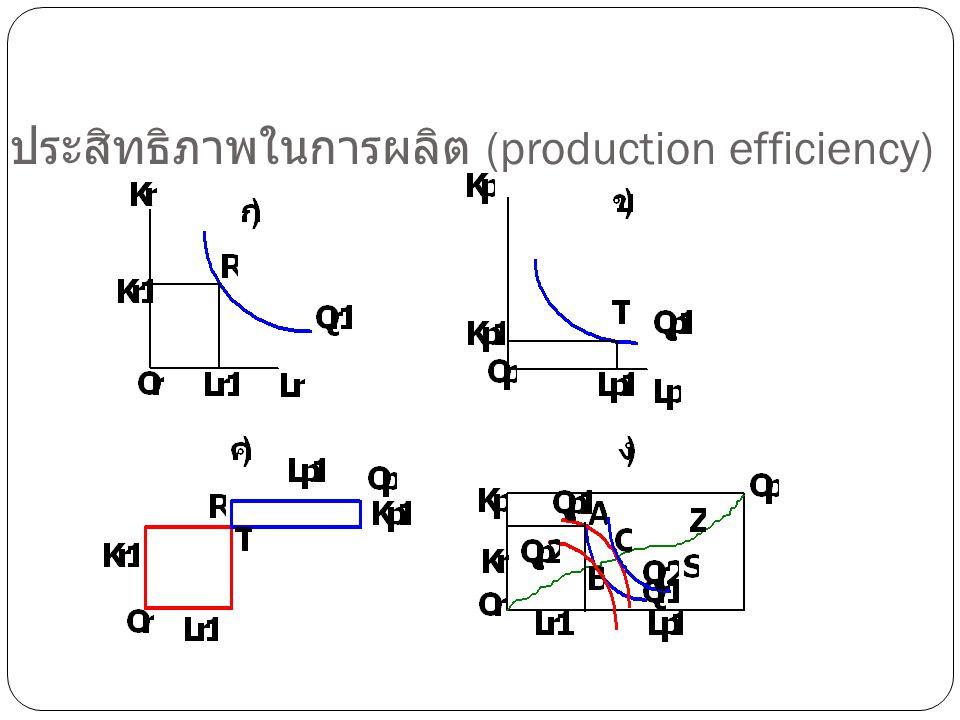 23 ประสิทธิภาพในการผลิต (production efficiency)