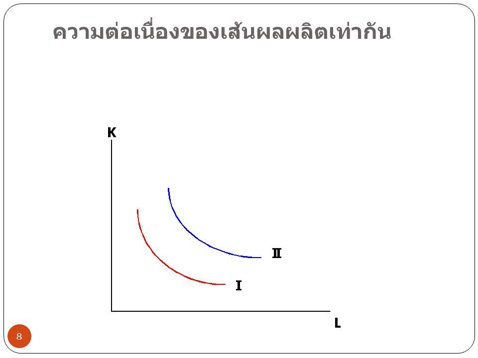 ส่วนผสมของปัจจัยการผลิตและ ราคาปัจจัยการผลิต 19  ผลของการทดแทนและผลของปริมาณการผลิต (substitution and output effect)