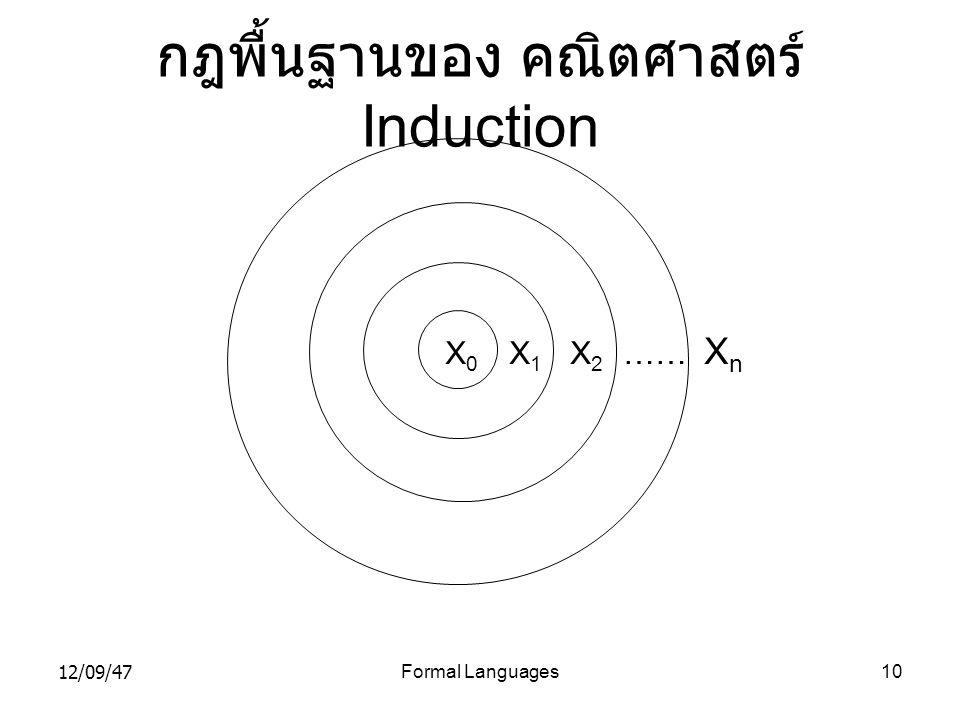 12/09/47Formal Languages10 X 0 X 1 X 2 …… X n กฎพื้นฐานของ คณิตศาสตร์ Induction