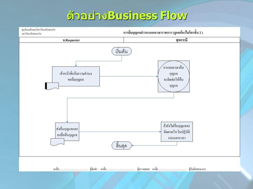 ตัวอย่างBusiness Flow