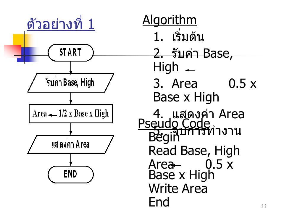 11 ตัวอย่างที่ 1 Algorithm 1. เริ่มต้น 2. รับค่า Base, High 3. Area 0.5 x Base x High 4. แสดงค่า Area 5. จบการทำงาน Pseudo Code Begin Read Base, High
