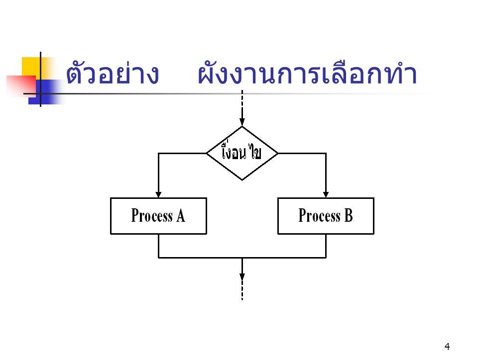 4 ตัวอย่าง ผังงานการเลือกทำ