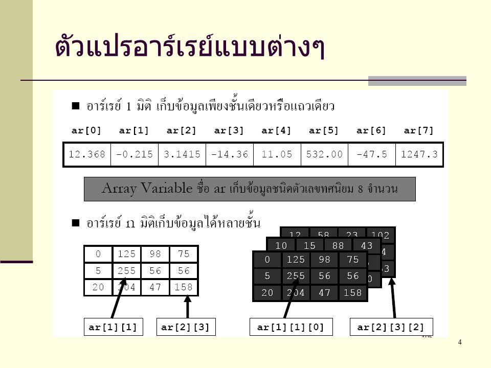 5 ตัวอย่างเช่น ถ้ามีข้อมูลคะแนนของ นักศึกษา 8 คน สามารถเก็บได้ดังนี้  ข้อมูลอยู่ในอาร์เรย์ชื่อ X แต่ล่ะเซลล์จะเก็บเลข จำนวนเต็ม  การกำหนดค่าอินเด็กซ์ อยู่ในเครื่องหมาย square brackets ([])  ตัวอย่างเช่น X[3] หมายถึงการติดต่ออาร์เรย์ X เซลล์ที่ 3  X[2] อ้างเซลล์ที่ 2 มีค่าเท่ากับ 35  X[2] + X[3] อ้างเซลล์ที่ 2 บวกกับเซลล์ที่ 3 จะ ได้ 35+84 เท่ากับ 119 Next page -> IndexX[0]X[1]X[2]X[3]X[4]X[5]X[6]X[7] คะแน น 1820358421456574