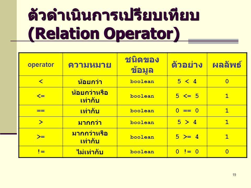 19 ตัวดำเนินการเปรียบเทียบ (Relation Operator) operator ความหมาย ชนิดของ ข้อมูล ตัวอย่างผลลัพธ์ < น้อยกว่า boolean 5 < 40 <= น้อยกว่าหรือ เท่ากับ bool