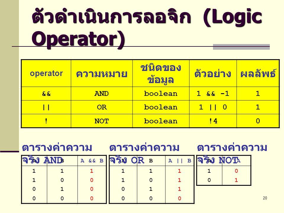 20 ตัวดำเนินการลอจิก (Logic Operator) operator ความหมาย ชนิดของ ข้อมูล ตัวอย่างผลลัพธ์ &&ANDboolean1 && -11 ||ORboolean1 || 01 !NOTboolean!40 ABA && B