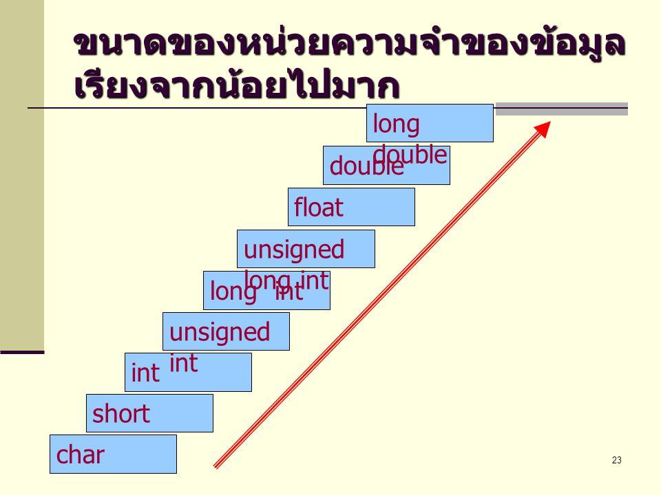 23 ขนาดของหน่วยความจำของข้อมูล เรียงจากน้อยไปมาก char short int unsigned int long int unsigned long int float double long double