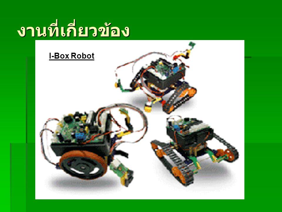 งานที่เกี่ยวข้อง I-Box Robot