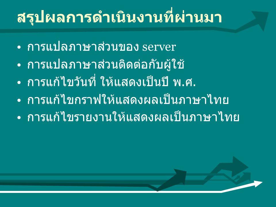 สรุปผลการดำเนินงานที่ผ่านมา • การแปลภาษาส่วนของ server • การแปลภาษาส่วนติดต่อกับผู้ใช้ • การแก้ไขวันที่ ให้แสดงเป็นปี พ. ศ. • การแก้ไขกราฟให้แสดงผลเป็