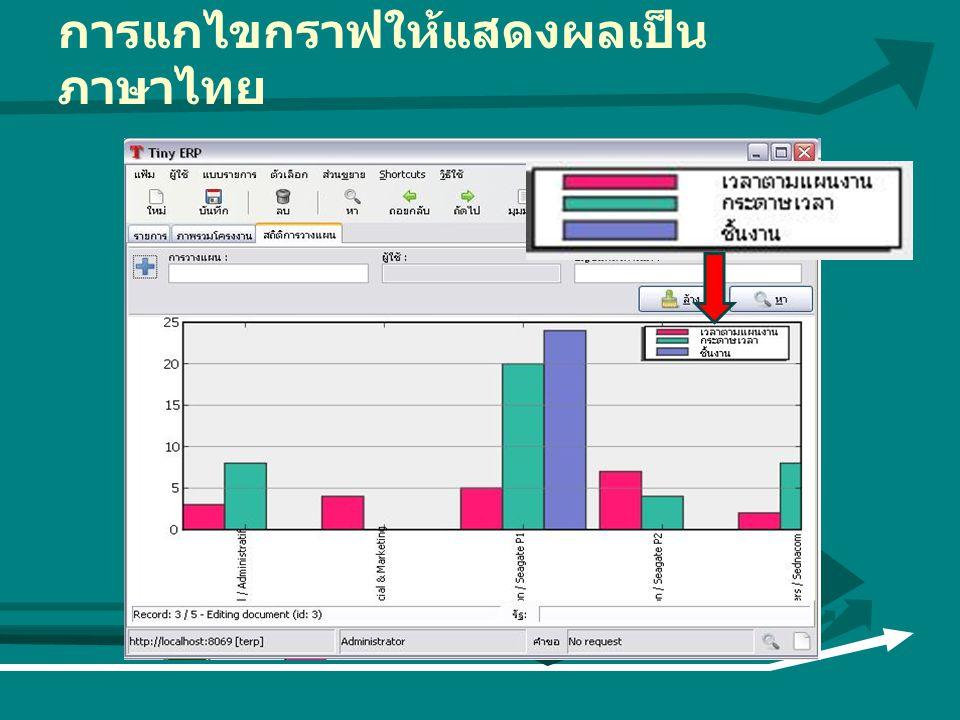 การแก้ไขรายงานให้แสดงผลเป็น ภาษาไทย