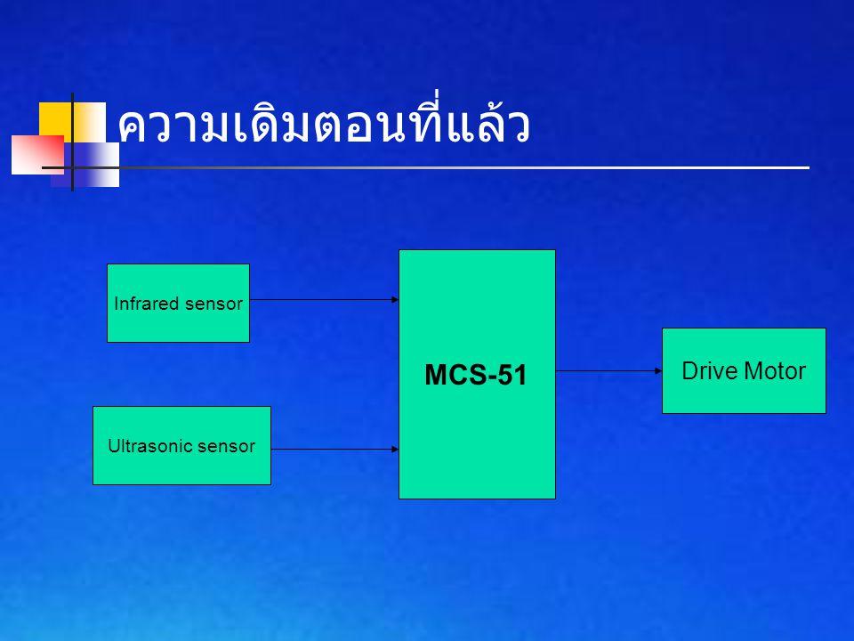 ความเดิมตอนที่แล้ว Infrared sensor Ultrasonic sensor MCS-51 Drive Motor
