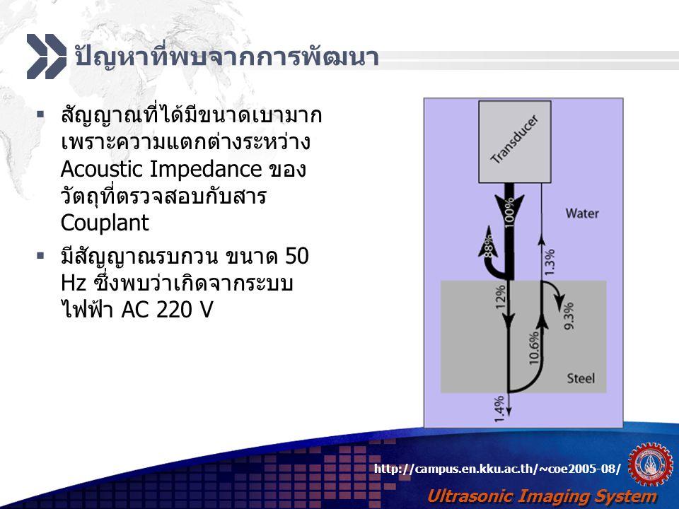 Ultrasonic Imaging System http://campus.en.kku.ac.th/~coe2005-08/ ปัญหาที่พบจากการพัฒนา  สัญญาณที่ได้มีขนาดเบามาก เพราะความแตกต่างระหว่าง Acoustic Im