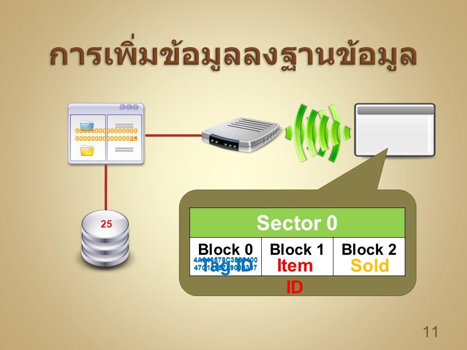 Sector 0 Block 0Block 1Block 2 Tag IDItem ID Sold 4A946578C3880400 47C1295759000307 25 0000000000000000 00000000000000250000000000000000 11