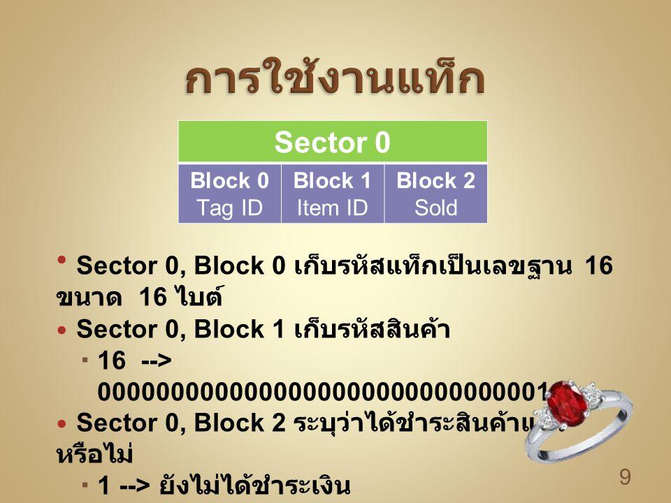  Sector 0, Block 0 เก็บรหัสแท็กเป็นเลขฐาน 16 ขนาด 16 ไบต์  Sector 0, Block 1 เก็บรหัสสินค้า  16 --> 00000000000000000000000000000016  Sector 0, Block 2 ระบุว่าได้ชำระสินค้าแล้ว หรือไม่  1 --> ยังไม่ได้ชำระเงิน  0 --> ชำระเงินแล้ว Sector 0 Block 0 Tag ID Block 1 Item ID Block 2 Sold 9