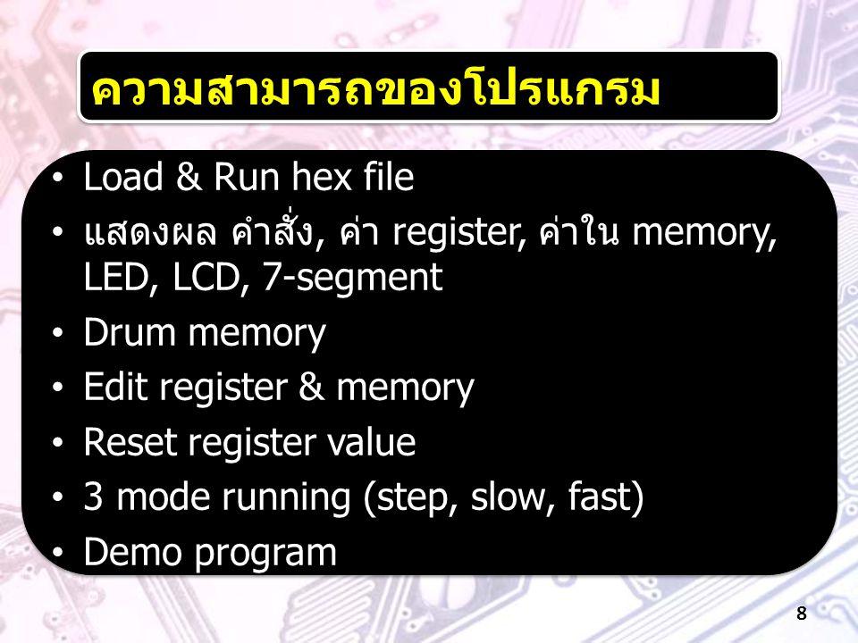 รูปแบบโปรแกรม เวอร์ชัน DOS 9