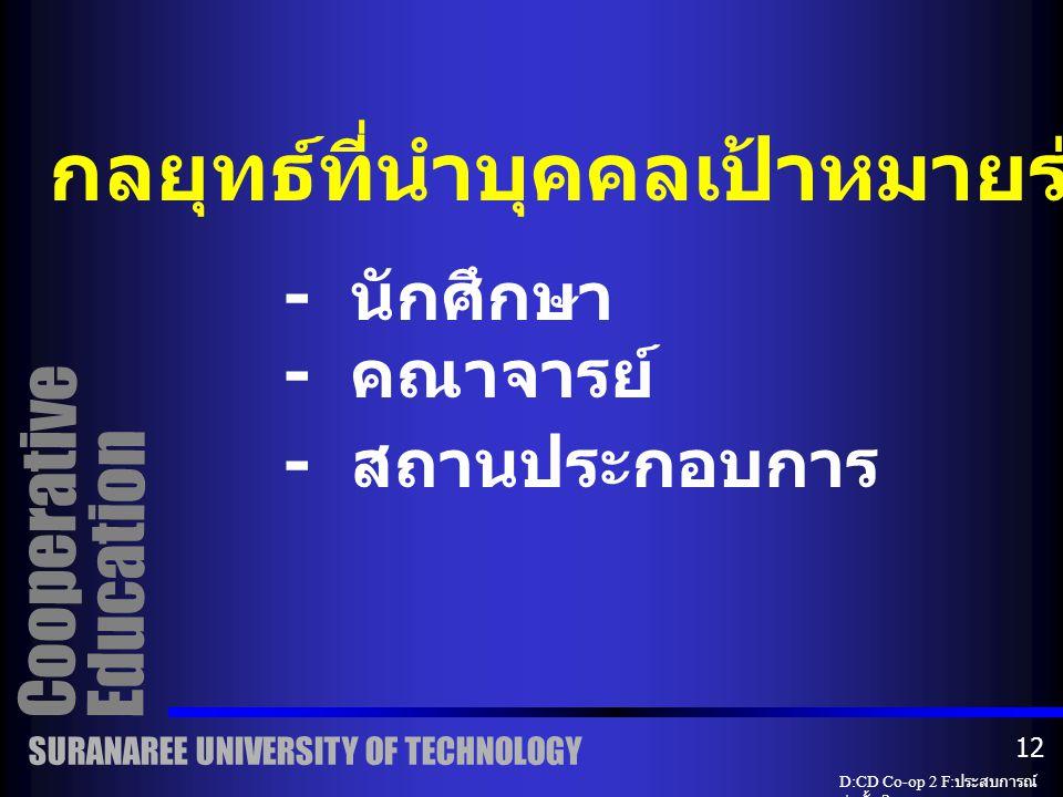 SURANAREE UNIVERSITY OF TECHNOLOGY Cooperative Education การรับรองนักศึกษา ( สัมฤทธิบัตร ) - มทส - สภาอุตสาหกรรมแห่งประเทศ ไทย D:CD Co-op 2 F: ประสบการณ์ ก่อตั้ง 2 11