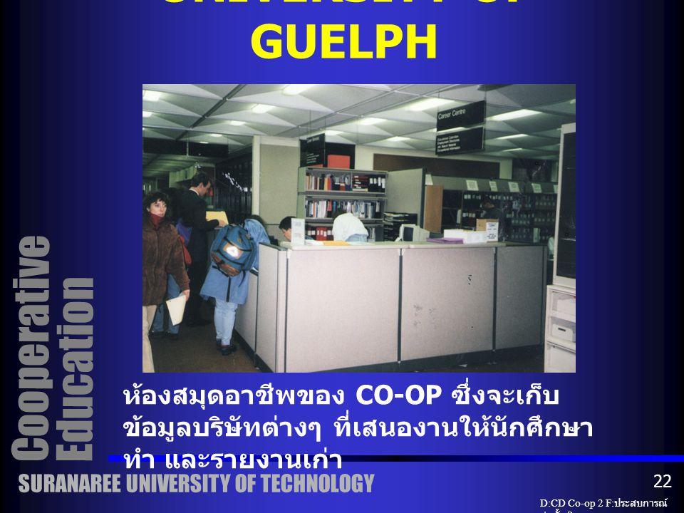 CO-OP OFFICE UNIVERSITY OF GUELPH Cooperative Education SURANAREE UNIVERSITY OF TECHNOLOGY ห้องสมุดอาชีพ เก็บบรรณานุกรมสถาน ประกอบการ และรายงานเก่า D:CD Co-op 2 F: ประสบการณ์ ก่อตั้ง 2 21