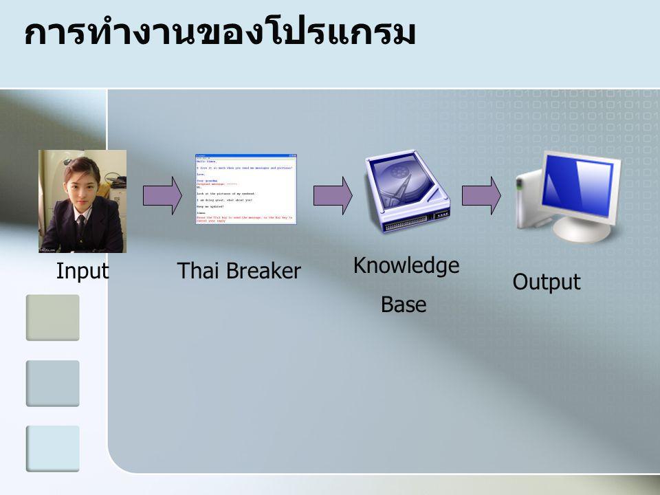การทำงานของโปรแกรม Input Knowledge Base Thai Breaker Output