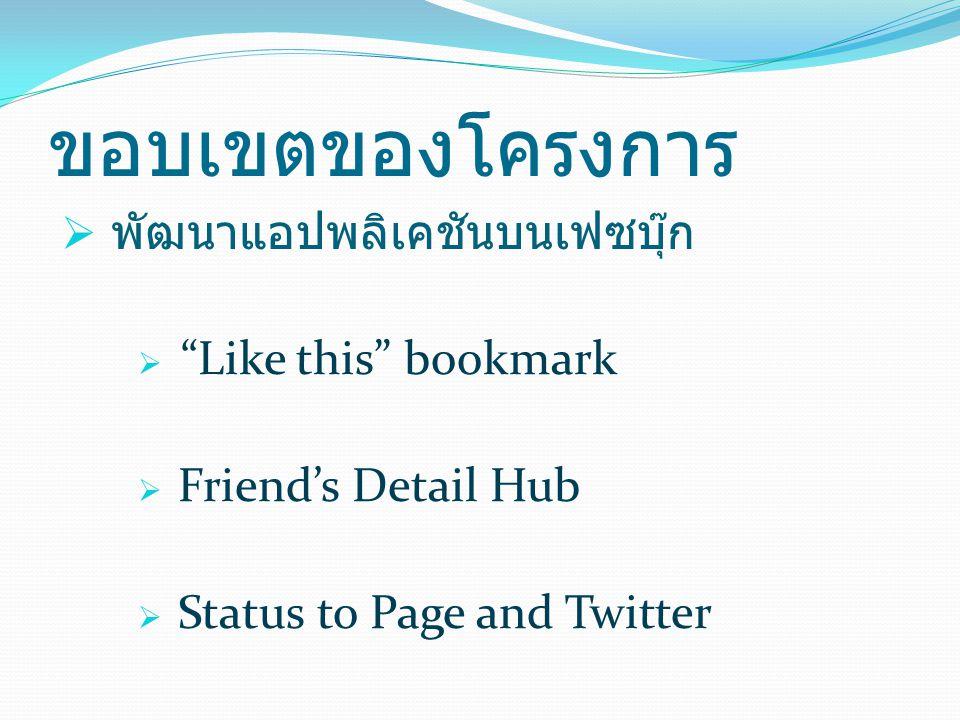 ขอบเขตของโครงการ  พัฒนาแอปพลิเคชันบนเฟซบุ๊ก  Like this bookmark  Friend's Detail Hub  Status to Page and Twitter