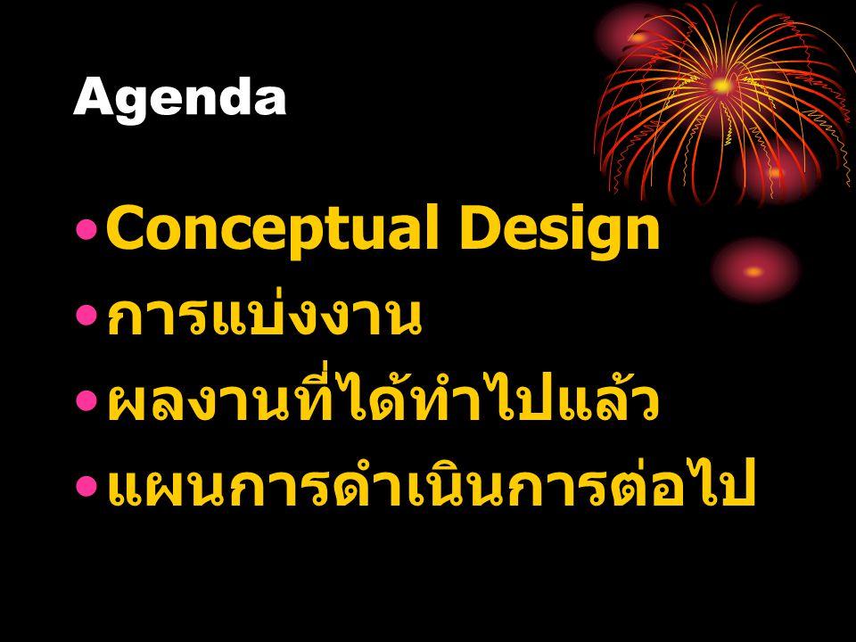 Agenda •Conceptual Design • การแบ่งงาน • ผลงานที่ได้ทำไปแล้ว • แผนการดำเนินการต่อไป