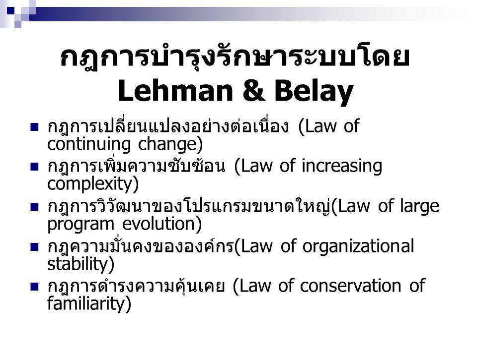 กฎการบำรุงรักษาระบบโดย Lehman & Belay  กฎการเปลี่ยนแปลงอย่างต่อเนื่อง (Law of continuing change)  กฎการเพิ่มความซับซ้อน (Law of increasing complexit